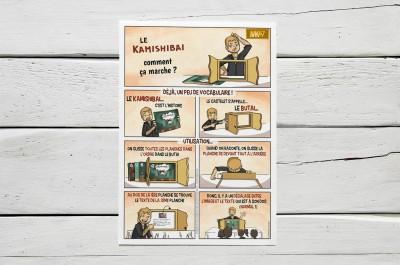 Tutoriel Kamishibai